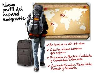 Nuevo perfil_Español emigrante_2014-01