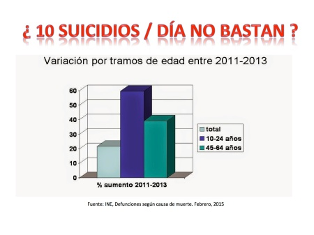 CIFRAS SUICIDIOS