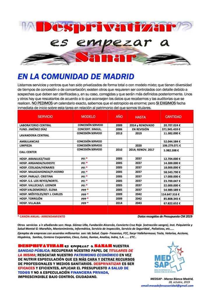 Boceto6.2 FOLLETO 10N COORD. ESTAT. MAREAS BLANCAS -Madrid.docx