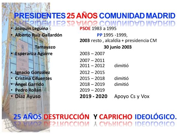 GPBIERNO MADRID A 2020