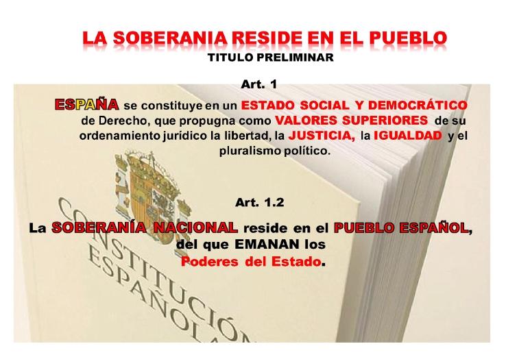 LA SOBERANÍA ART.1.2